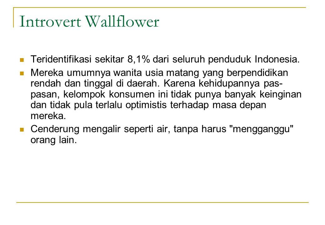 Introvert Wallflower Teridentifikasi sekitar 8,1% dari seluruh penduduk Indonesia.