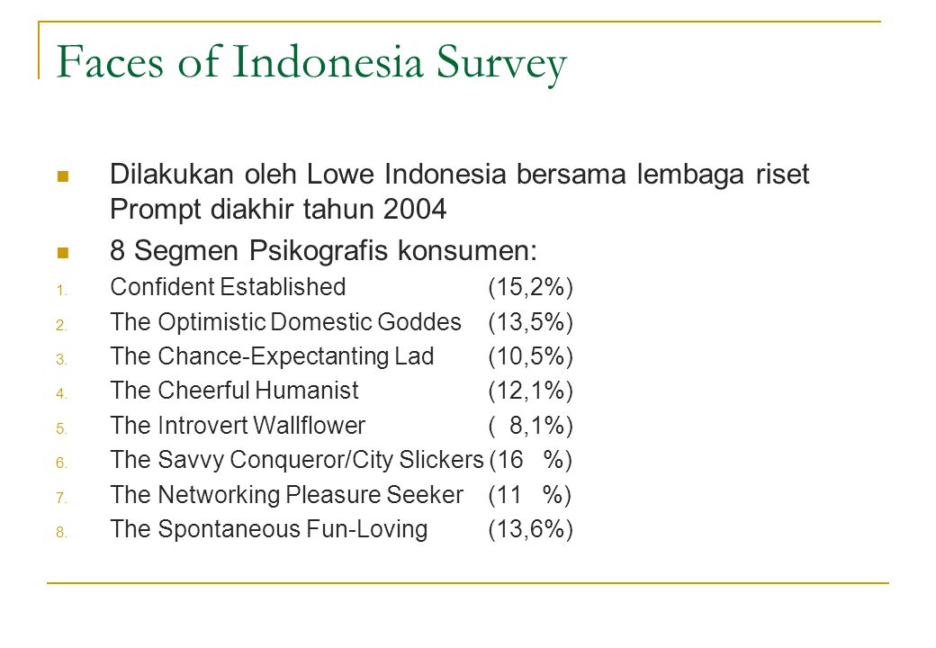 Faces of Indonesia Survey