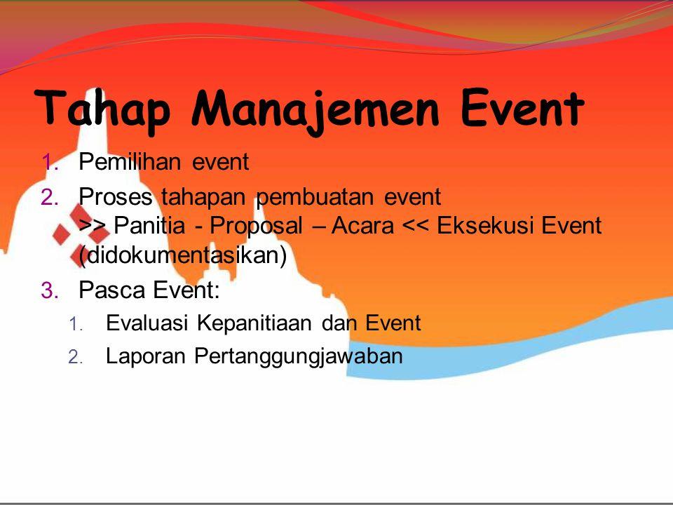 Tahap Manajemen Event Pemilihan event