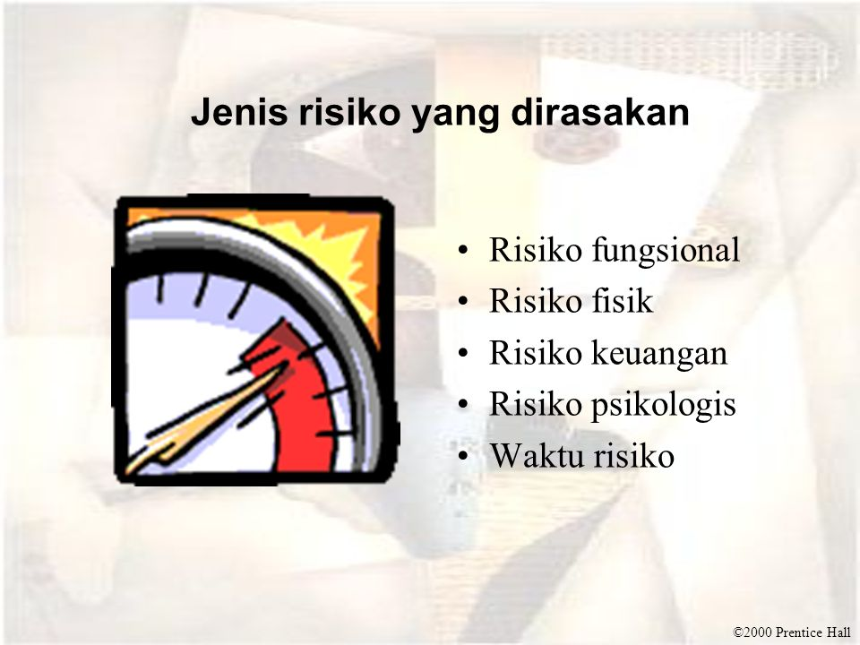 Jenis risiko yang dirasakan