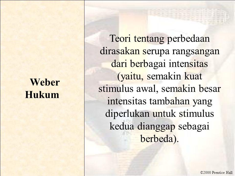 Weber Hukum