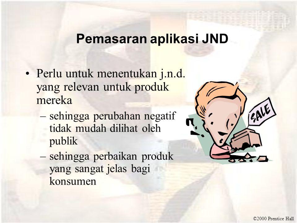 Pemasaran aplikasi JND