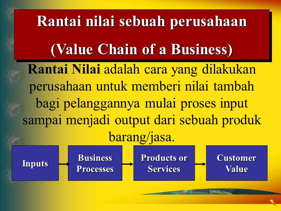 Rantai nilai sebuah perusahaan (Value Chain of a Business)