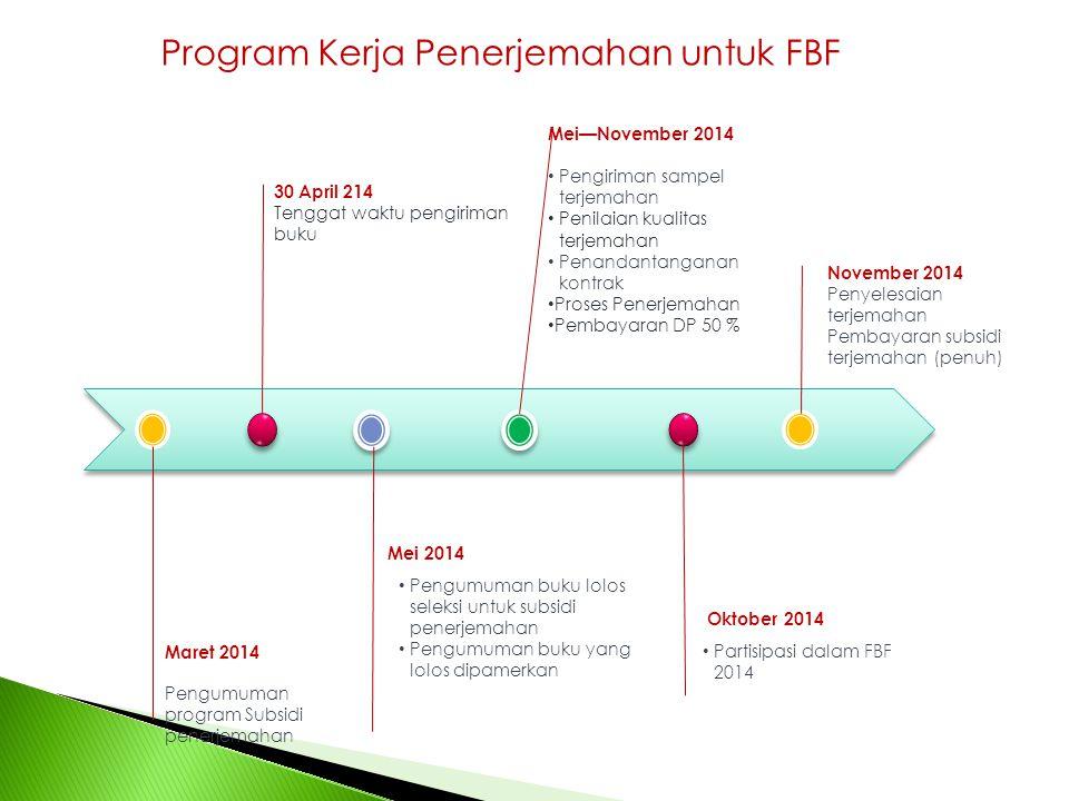 Program Kerja Penerjemahan untuk FBF
