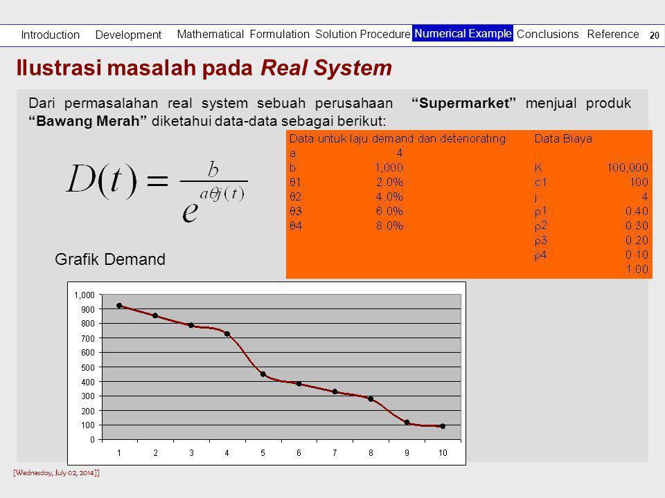 Ilustrasi masalah pada Real System