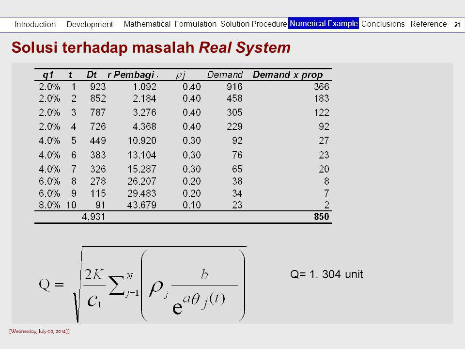 Solusi terhadap masalah Real System