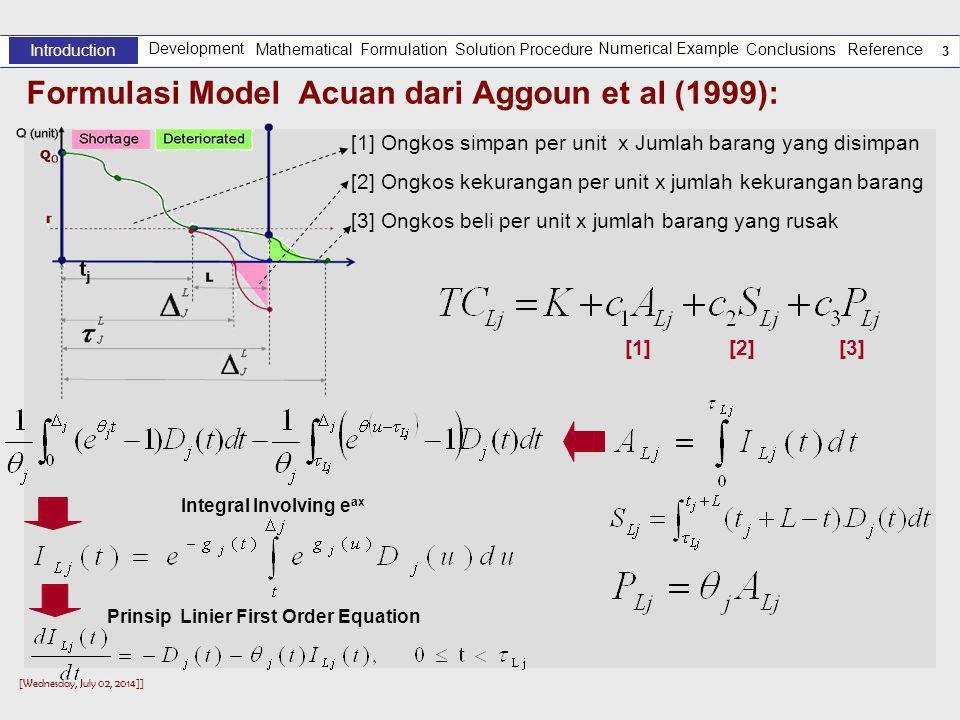 Formulasi Model Acuan dari Aggoun et al (1999):