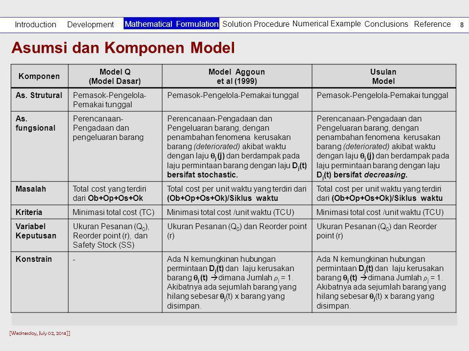 Asumsi dan Komponen Model