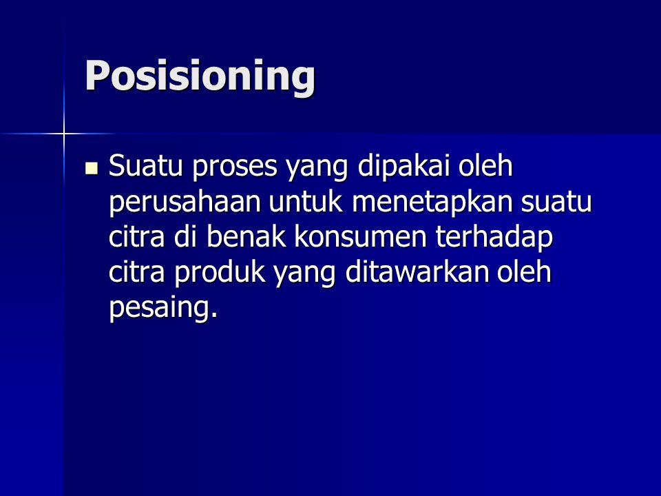 Posisioning