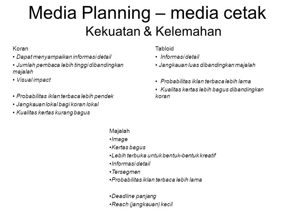 Media Planning – media cetak