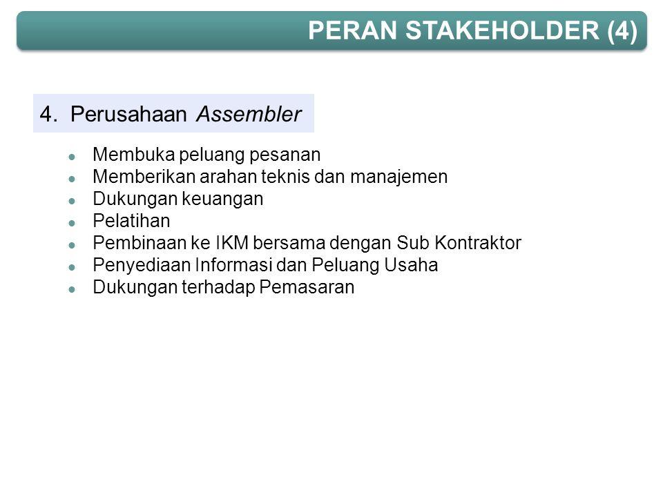 PERAN STAKEHOLDER (4) 4. Perusahaan Assembler Membuka peluang pesanan