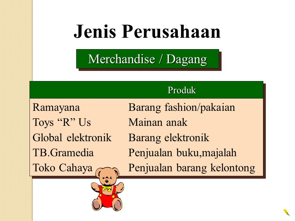 Jenis Perusahaan Merchandise / Dagang Ramayana Barang fashion/pakaian