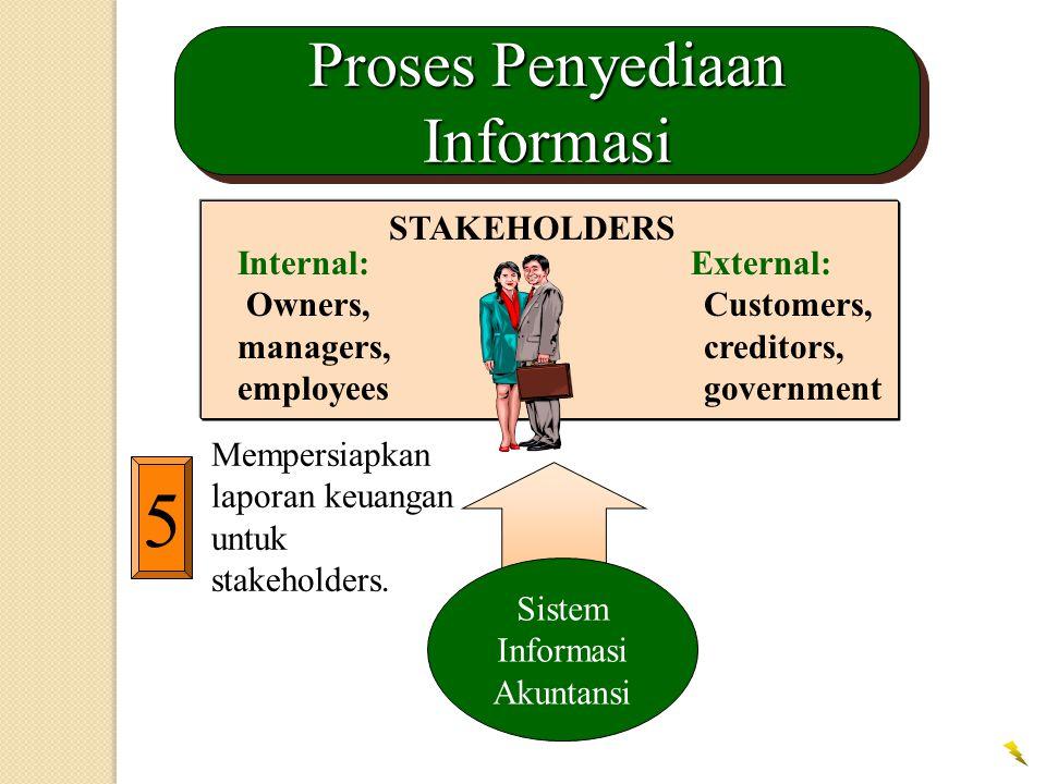 Proses Penyediaan Informasi