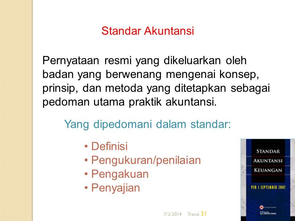 Yang dipedomani dalam standar: