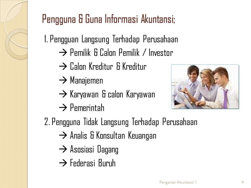 Pengguna & Guna Informasi Akuntansi;