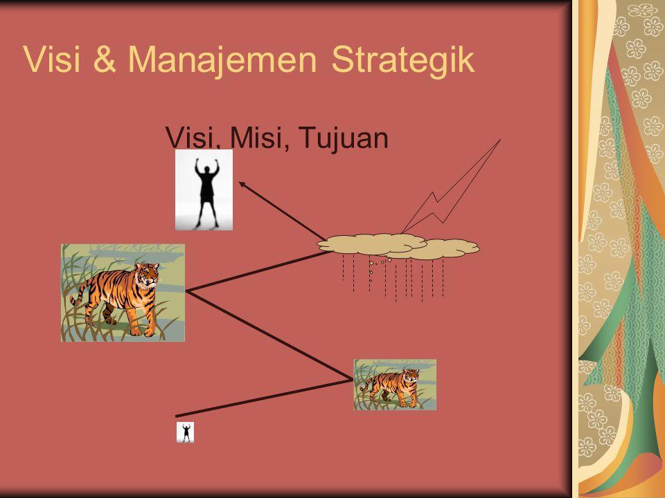 Visi & Manajemen Strategik