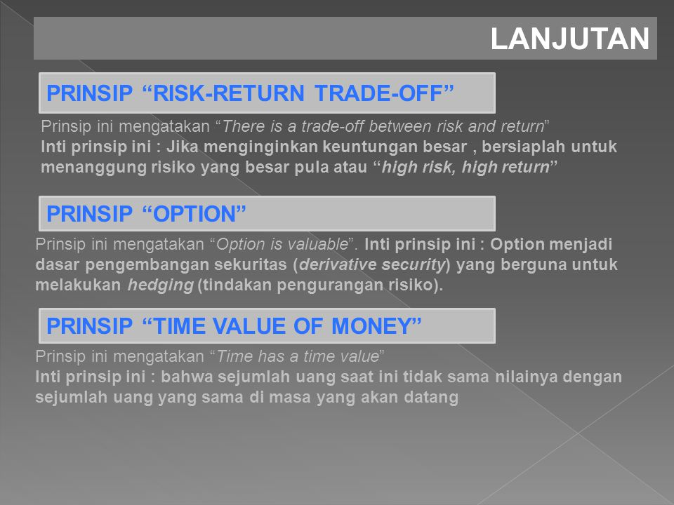 LANJUTAN PRINSIP RISK-RETURN TRADE-OFF PRINSIP OPTION
