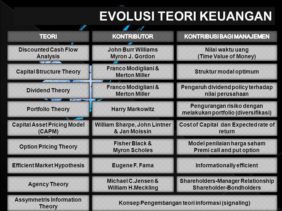 EVOLUSI TEORI KEUANGAN