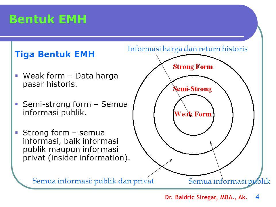 Bentuk EMH Tiga Bentuk EMH Informasi harga dan return historis