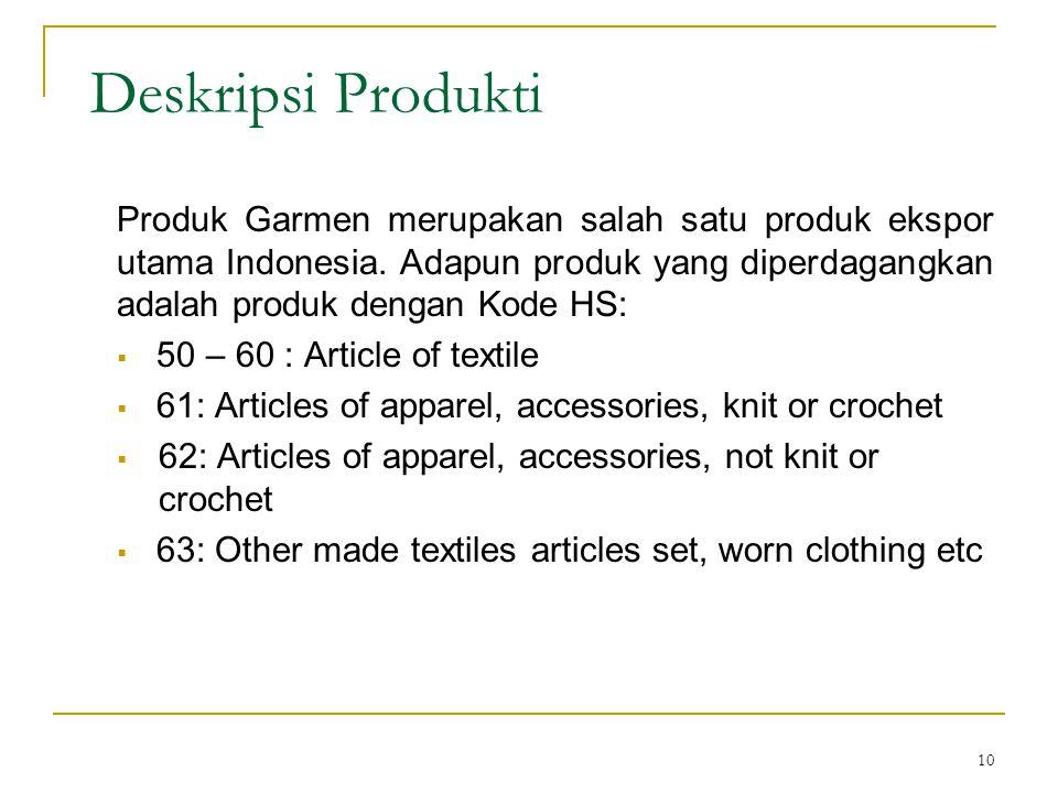 Deskripsi Produkti Produk Garmen merupakan salah satu produk ekspor utama Indonesia. Adapun produk yang diperdagangkan adalah produk dengan Kode HS: