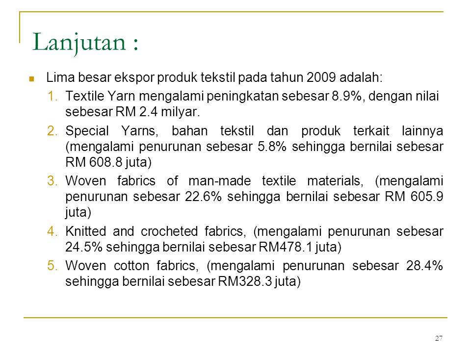 Lanjutan : Lima besar ekspor produk tekstil pada tahun 2009 adalah: