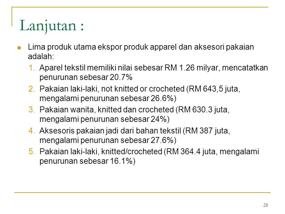 Lanjutan : Lima produk utama ekspor produk apparel dan aksesori pakaian adalah: