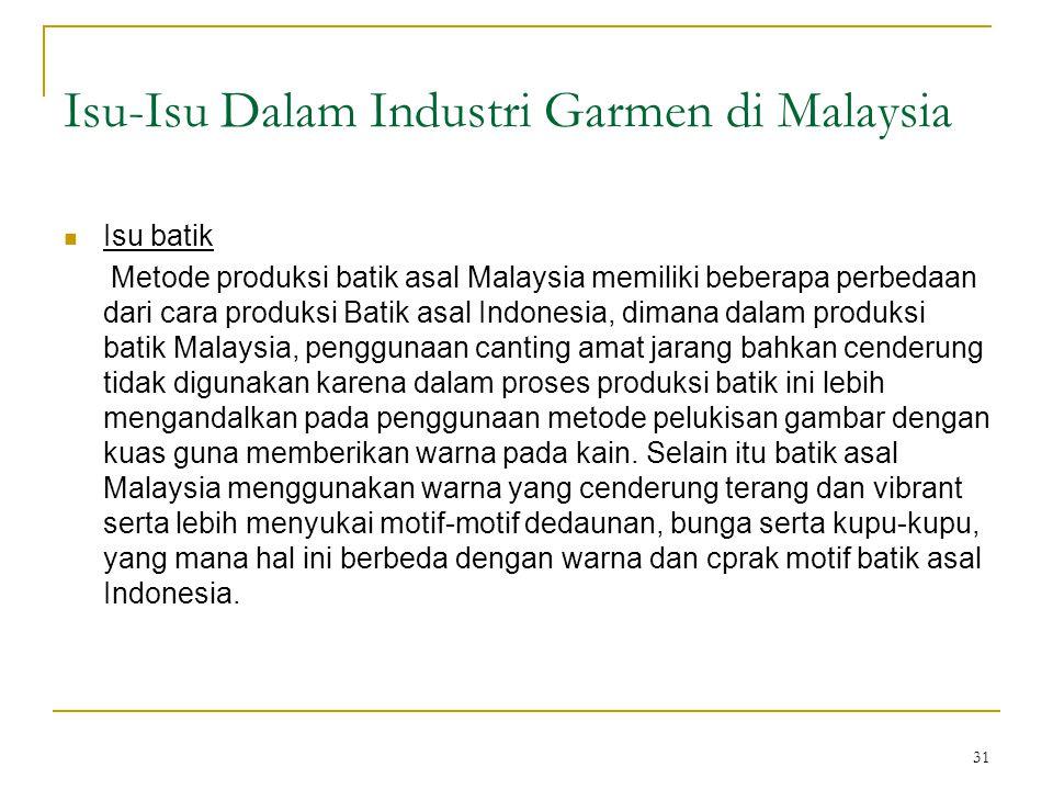 Isu-Isu Dalam Industri Garmen di Malaysia