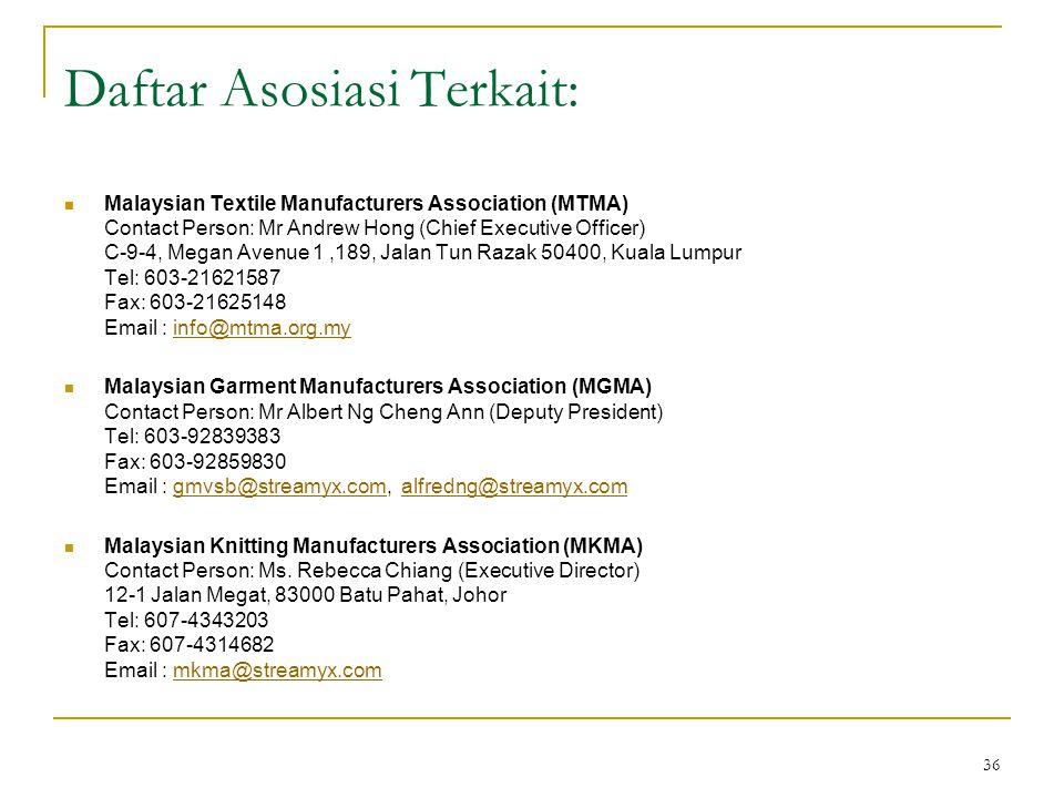 Daftar Asosiasi Terkait: