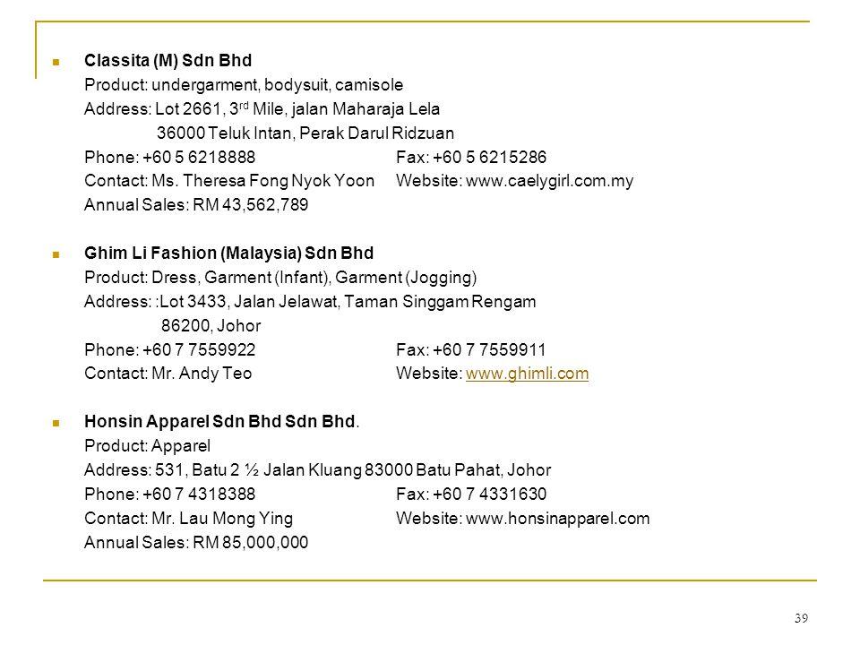 Classita (M) Sdn Bhd Product: undergarment, bodysuit, camisole. Address: Lot 2661, 3rd Mile, jalan Maharaja Lela.
