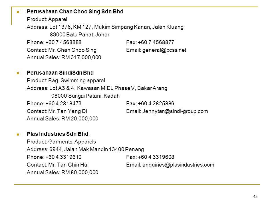 Perusahaan Chan Choo Sing Sdn Bhd
