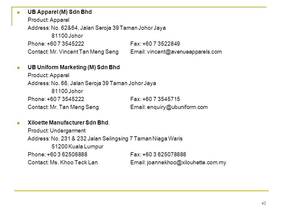 UB Apparel (M) Sdn Bhd Product: Apparel. Address: No. 62&64, Jalan Seroja 39 Taman Johor Jaya. 81100 Johor.