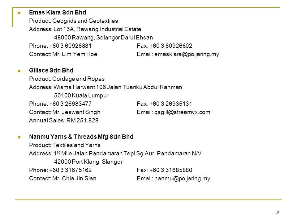 Emas Kiara Sdn Bhd Product: Geogrids and Geotextiles. Address: Lot 13A, Rawang Industrial Estate. 48000 Rawang, Selangor Darul Ehsan.