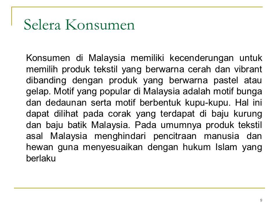Selera Konsumen