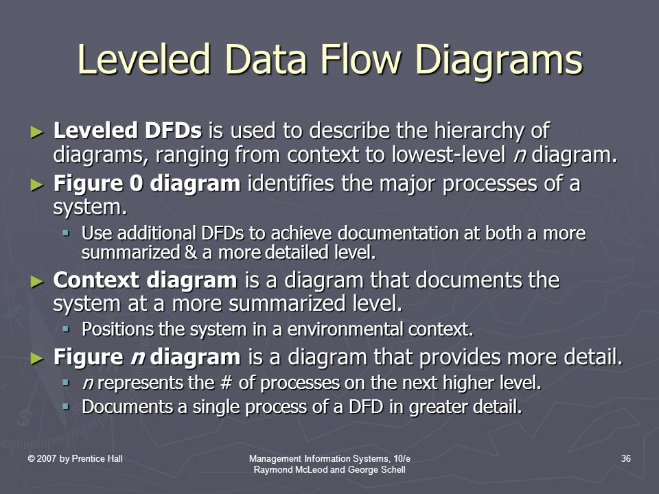 Leveled Data Flow Diagrams