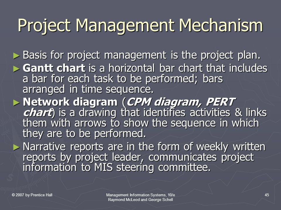 Project Management Mechanism