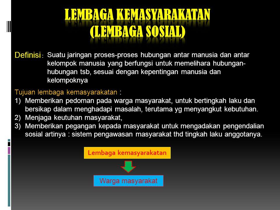 LEMBAGA KEMASYARAKATAN (Lembaga sosial)
