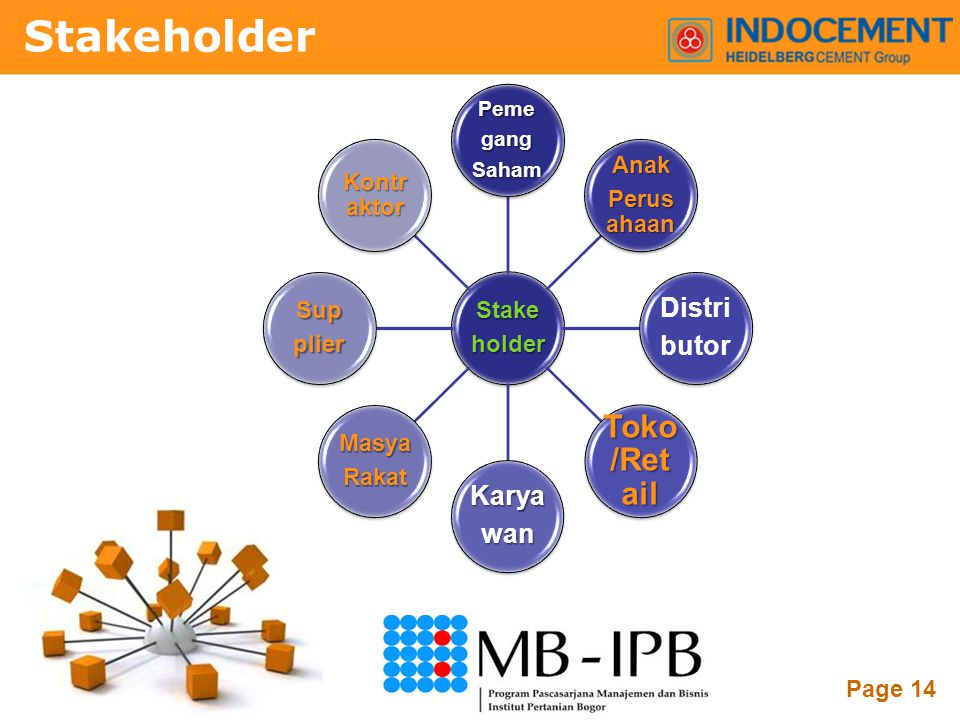 Stakeholder Toko/Retail Distri butor Karya wan Anak Perusahaan Masya