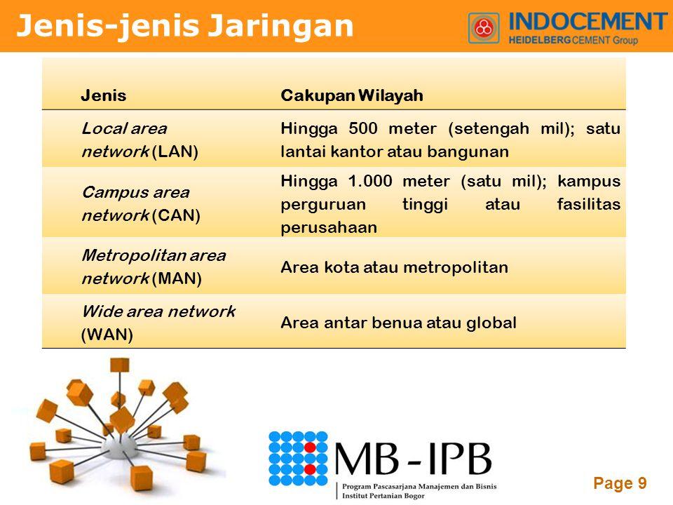 Jenis-jenis Jaringan Jenis Cakupan Wilayah Local area network (LAN)