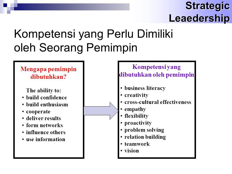 Kompetensi yang Perlu Dimiliki oleh Seorang Pemimpin