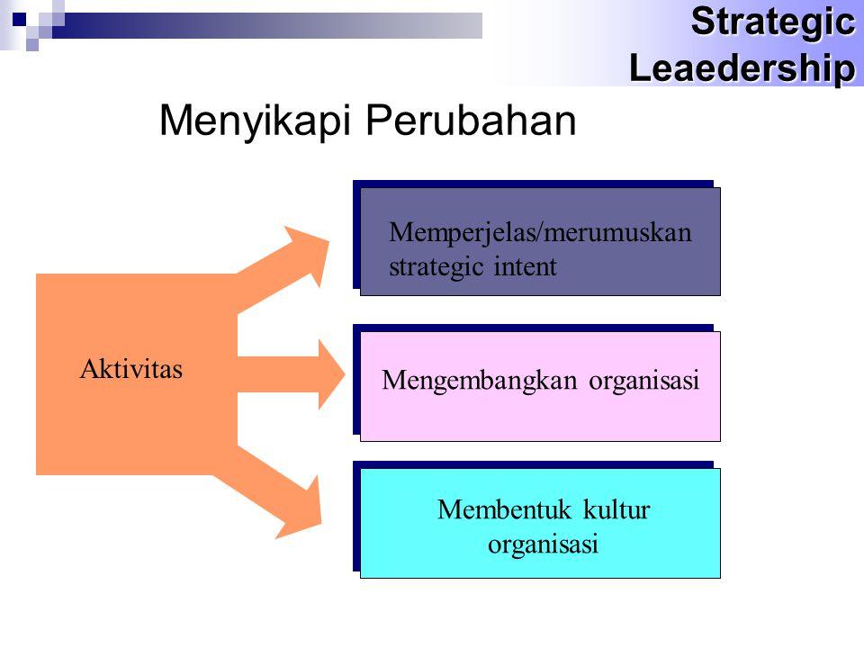 Membentuk kultur organisasi