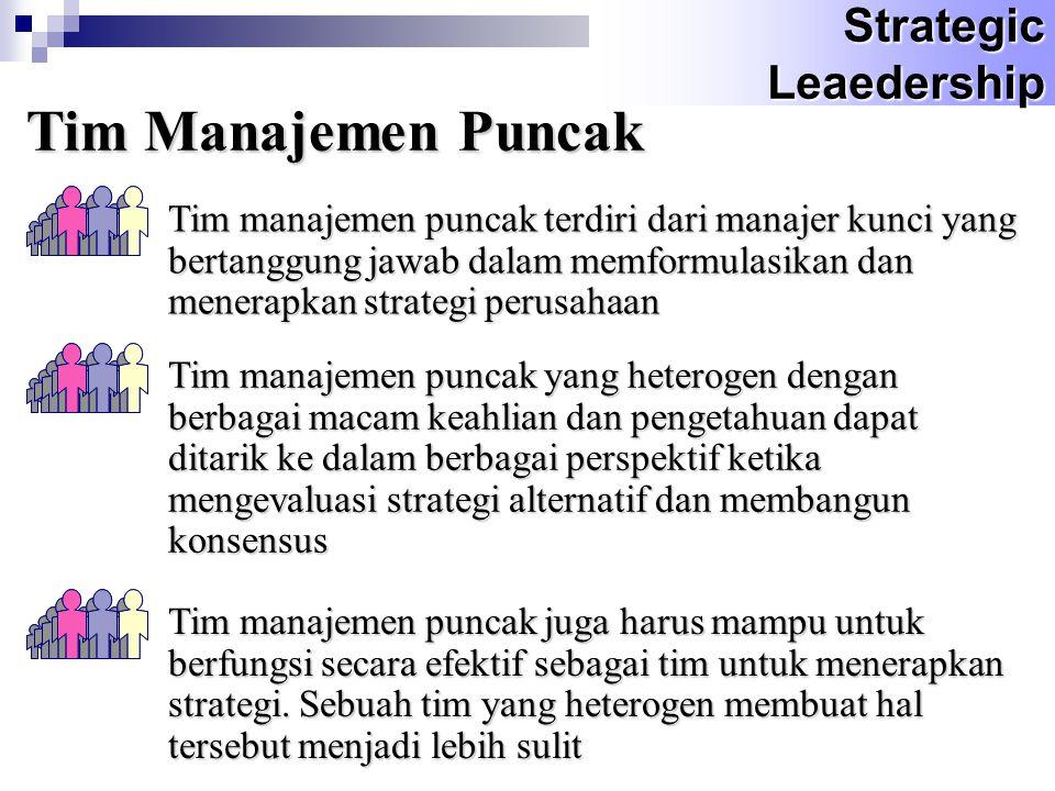 Tim Manajemen Puncak Strategic Leaedership