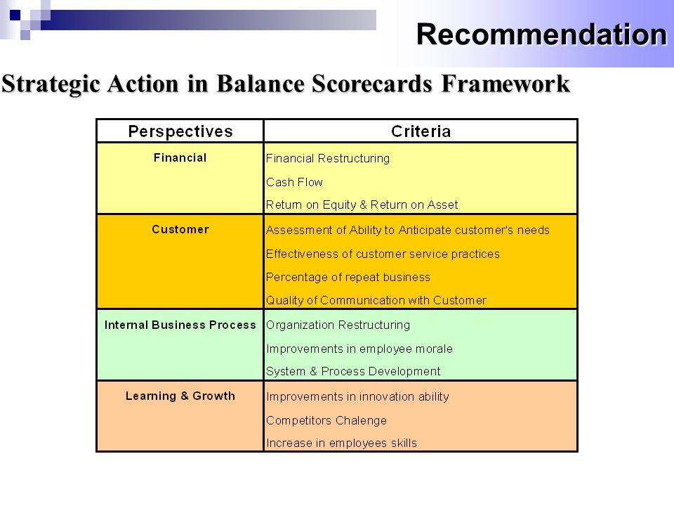 Recommendation Strategic Action in Balance Scorecards Framework