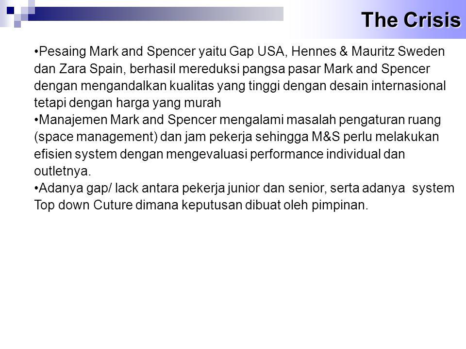 The Crisis Pesaing Mark and Spencer yaitu Gap USA, Hennes & Mauritz Sweden. dan Zara Spain, berhasil mereduksi pangsa pasar Mark and Spencer.