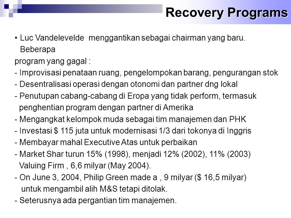 Recovery Programs Luc Vandelevelde menggantikan sebagai chairman yang baru. Beberapa. program yang gagal :