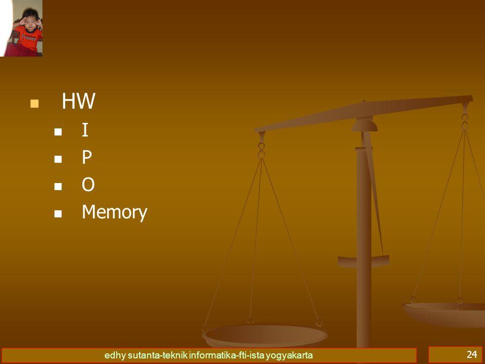 HW I P O Memory