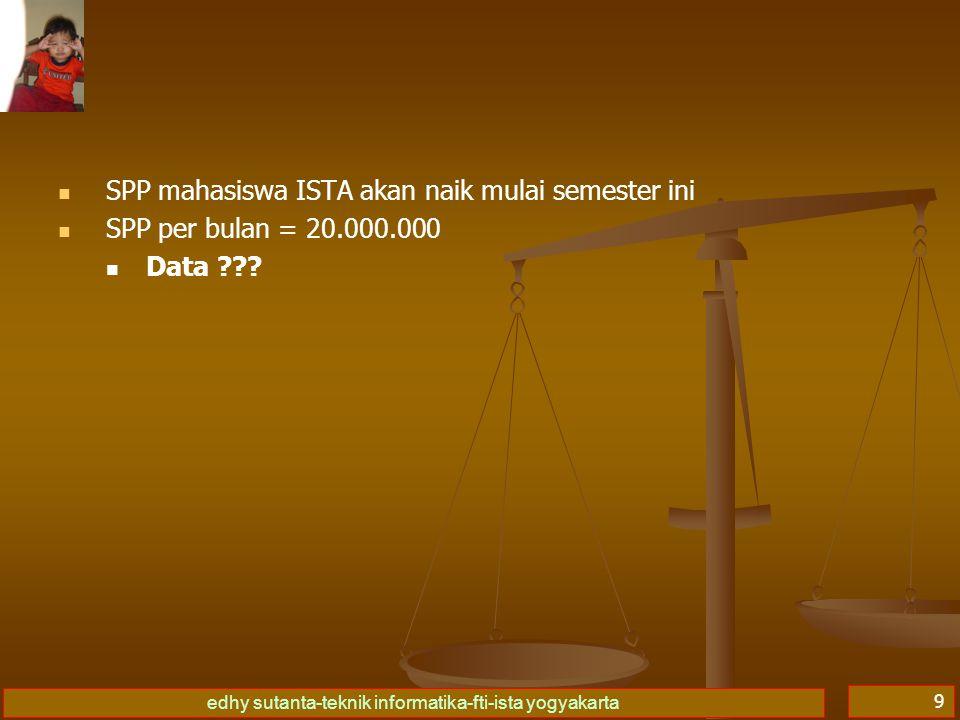 SPP mahasiswa ISTA akan naik mulai semester ini