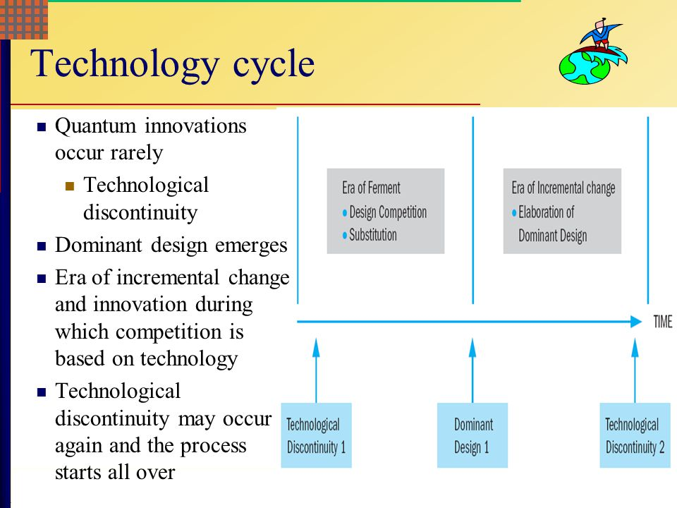 Technology cycle Quantum innovations occur rarely