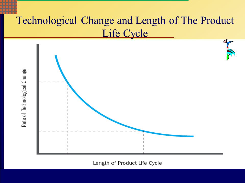 Technological Change and Length of The Product Life Cycle