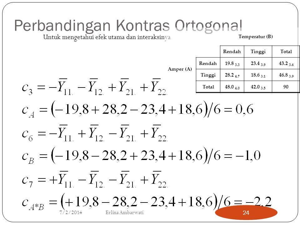 Perbandingan Kontras Ortogonal