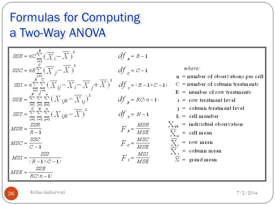 Formulas for Computing a Two-Way ANOVA